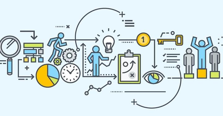 9 sinais que sua empresa precisa evoluir na gestão de processos