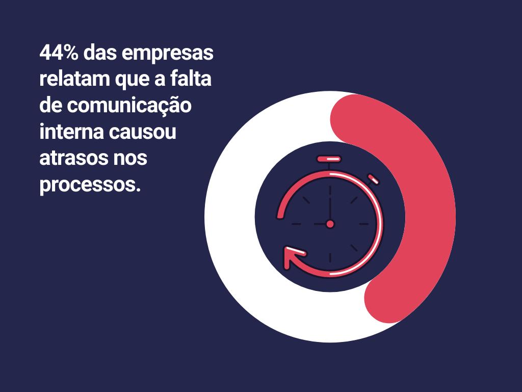 comunicacao-interna-exemplo-1